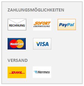 Zahlungsmöglichkeiten AboutYou